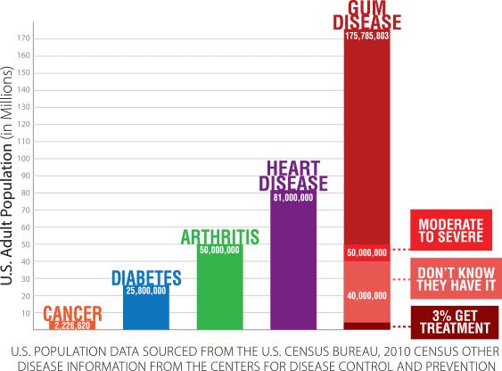 disease-information